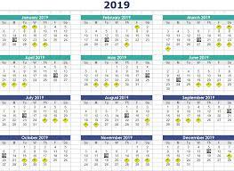 Hawaii Fishing Seasons Chart Hawaii Jellyfish Calendar