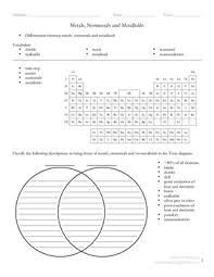 Metals Vs Nonmetals Venn Diagram Metals Nonmetals And Metalloids