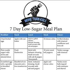 7 day diabetic meal plan printable 7 day low sugar meal plan health pinterest low
