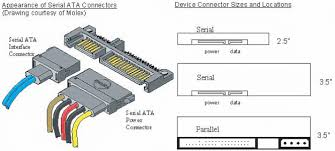 ide sata to usb cable wiring diagram wiring diagram for you • hard drive ide to usb cable wiring diagram sata hard drive sata pin diagram sata to