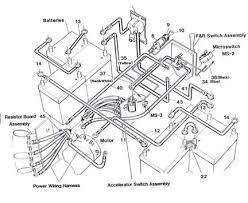 kdc 248u wiring diagram auto electrical wiring diagram kenwood kvt 516 wiring diagram kenwood kdc 248u wiring