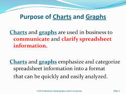 Purpose Of Chart Chart And Graphs Used In Business Chart Components Ppt