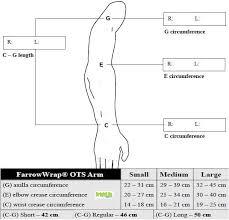 Arm Length Chart Farrowwrap Ots Arm Sleeve Lymphatic System Hand Massage