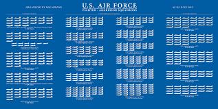 Air Force Aircraft Identification Chart Us Air Force Aircraft Identification Chart Poster The Best