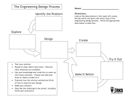 Engineering Design Process Worksheet High School Heres A Nice Graphic Organizer For Students On The