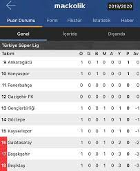 """mackolik على تويتر: """"Süper Lig'de güncel puan durumu 👀 1️⃣6️⃣ Galatasaray  1️⃣7️⃣ Başakşehir 1️⃣8️⃣ Beşiktaş… """""""