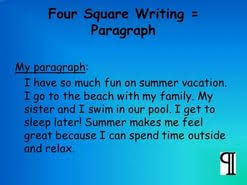 my favorite vacation essay  my favorite vacation essay