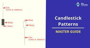 Master Guide On Candlestick Patterns Ecs Elite Currensea