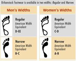 shoe size chart width frequently asked questions faq birkenstock malaysia