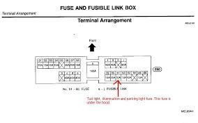 1998 nissan pathfinder fuse box diagram 1998 image 1998 pathfinder parking lights dash lights everything else works on 1998 nissan pathfinder fuse box diagram