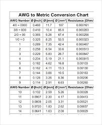 Length Measurement Chart For Kids 21 Unfolded Liquid Measurement Chart For Children