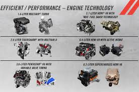 2018 dodge engines.  2018 4  16 throughout 2018 dodge engines