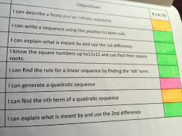 present simple essay layout