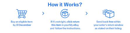 Ebay Com Au Free Returns
