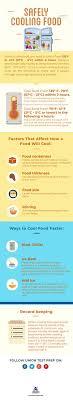 Food Handlers Test Answers Printable Servsafe Flashcards Download Them Or Print