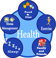 good health excellent suggestions to know when purchasing medical insurance