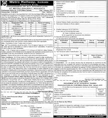 Famous Submit Resume For Jobs In Delhi Picture Collection Examples