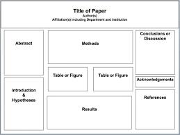 blank poster presentation template info blank poster presentation template best 25 scientific poster design ideas academic