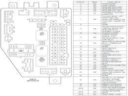 1993 jeep wrangler fuse panel diagram help forum 93 box ignition 1991 Jeep YJ Wiring Diagram at Wiring Diagram Top 1993 Wrangler
