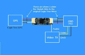 skylark aat convert module click image for larger version eagle tree mod jpg views 3477