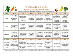 Weight Loss Menu Planner Template A Meal Planner Magdalene Project Org