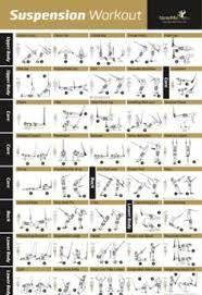 Printable Trx Exercise Chart Printable Trx Workouts Pdf Sport1stfuture Org
