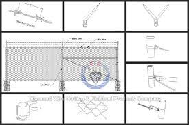 chain link fence parts. Chain Link Fence Parts Composition A