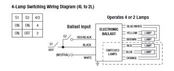 qhe4x54t5ho unv psn ht scl sylvania 52665 formerly 51480 ballast sylvania 54665 3 lamp wiring