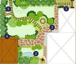 Small Picture Garden Plans Long Narrow Garden Plan With A Series Of Circular