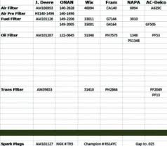 Fram Cross Reference Filter Chart Fuel Filter Cross