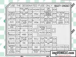 fuse box for kia rio simple wiring diagram kia rio iii ub fuse box diagrams schemes vehicle com 2006 kia sorento fuses fuse box for kia rio