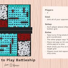 Shot Size Chart For Game How To Play The Battleship Board Game