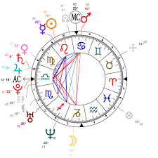 Astrology And Natal Chart Of Steve Talley Born On 1981 08 12