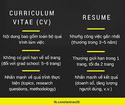 Cách Viết Mục 'research Experience' Trong Một 'academic Curriculum ...