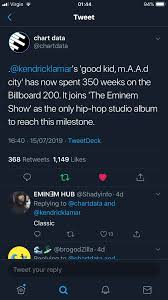 Killshot Billboard Charts Good Kid M A A D City Joins Tes As The Only Two Hip Hop