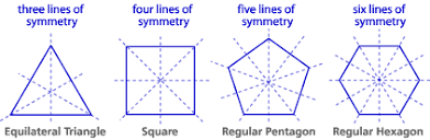 Geometry Session 7 Solutions