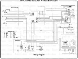 generator control panel wiring diagram wiring diagram and hernes electrical control panel wiring diagram nilza