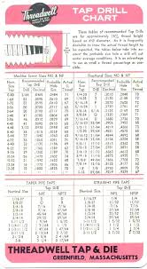 Helicoil Insert Tap Chart Helical Coil Insert Chart Drill Bit Chart Sizes For Tapping