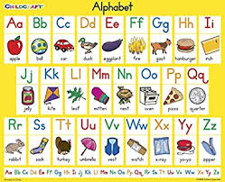 Alphabet Chart With Pictures Childcraft Student Sized English Alphabet Chart 11 X 9 Inches Set Of 25