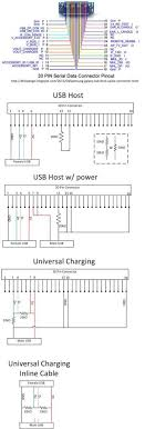power can an android tablet serve as usb host and be charged wiring diagrams