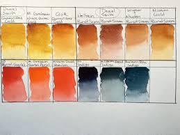 11 Fresh M Graham Watercolor Chart Images Percorsi Emotivi Com