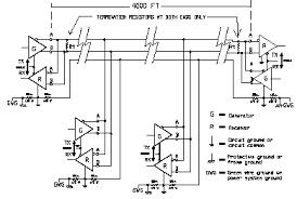 rs 422 wiring diagram wiring diagram rs 422 wiring diagram eljac