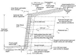 Small Picture Design Retaining Wall Illustration Earth Pressure Distribution