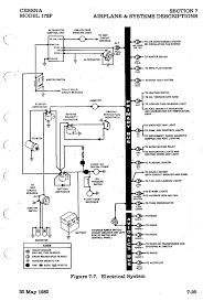 cessna wiring diagram with template images 172 diagrams wenkm com Cessna 172R Performance Charts at Cessna 172r Wiring Diagram Manual