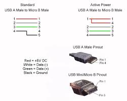 usb wire diagram 4 wiring diagram mini usb connector wiring wiring diagrams mini usb wire diagram mini image wiring diagram