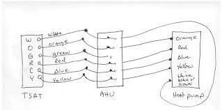 trane heat pump thermostat wiring diagram Trane Thermostat Wiring Diagram trane thermostat wiring numbers solidfonts trane thermostats wiring diagram