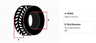 R13 Tyre Size Chart Forklift Tires The Ultimate Guide Read Sizes Compare Types