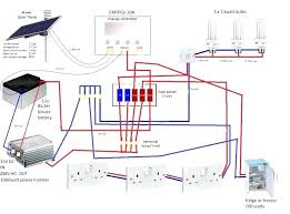 wiring diagram house to shed not lossing wiring diagram • shed wiring diagram wiring diagram todays rh 20 11 10 1813weddingbarn com for quick disconnect wiring