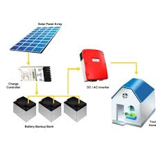 1kw 10kw Off Grid Solar System With Battery Price For Home