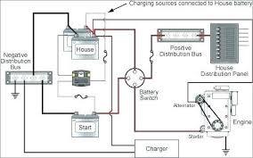 crusader boat engine wire diagrams auto electrical wiring diagram related crusader boat engine wire diagrams